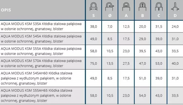 tabela modus aqua 600x346 - Kłódka wodoszczelna Gerda MODUS AQUA 45mm