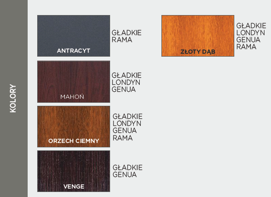 unic kolory nc 2 - Drzwi Delta - Kraków